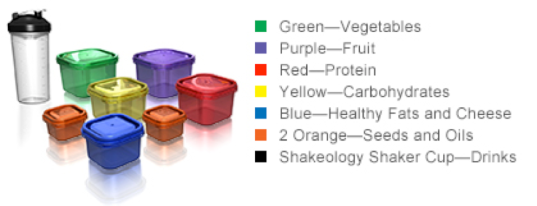 21-DAY-FIX-CONTAINERS-RECIPE-PAGE-2